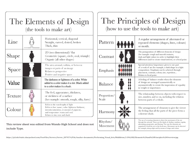 Elements_Principles_Overview[1]